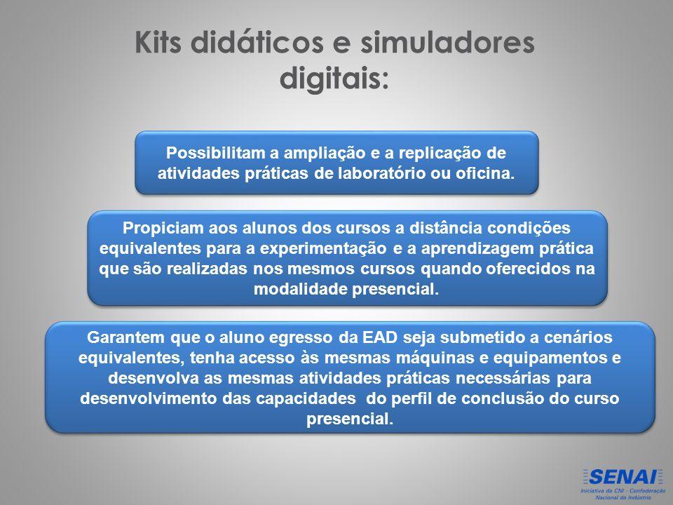 Kits didáticos e simuladores digitais: