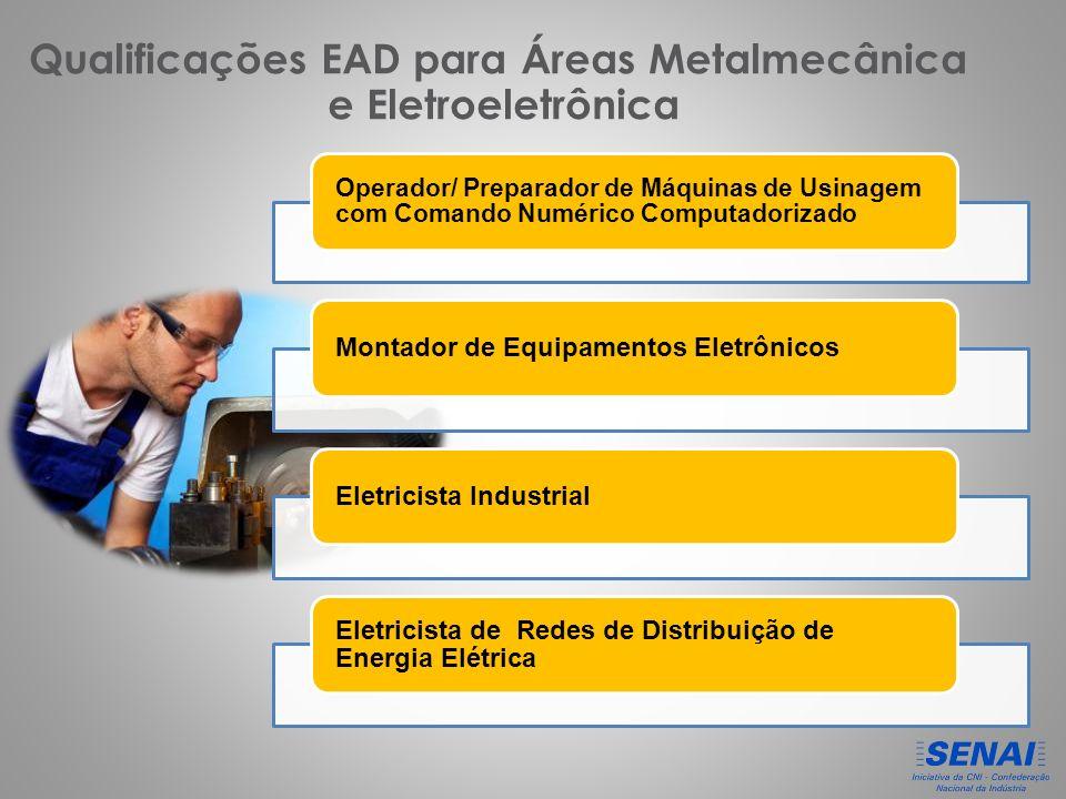 Qualificações EAD para Áreas Metalmecânica