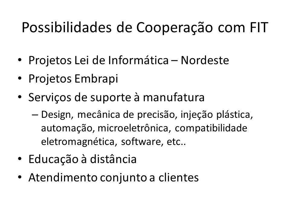 Possibilidades de Cooperação com FIT