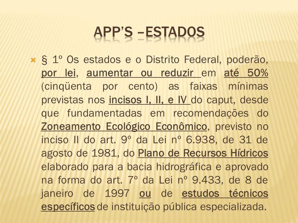 APP's –Estados