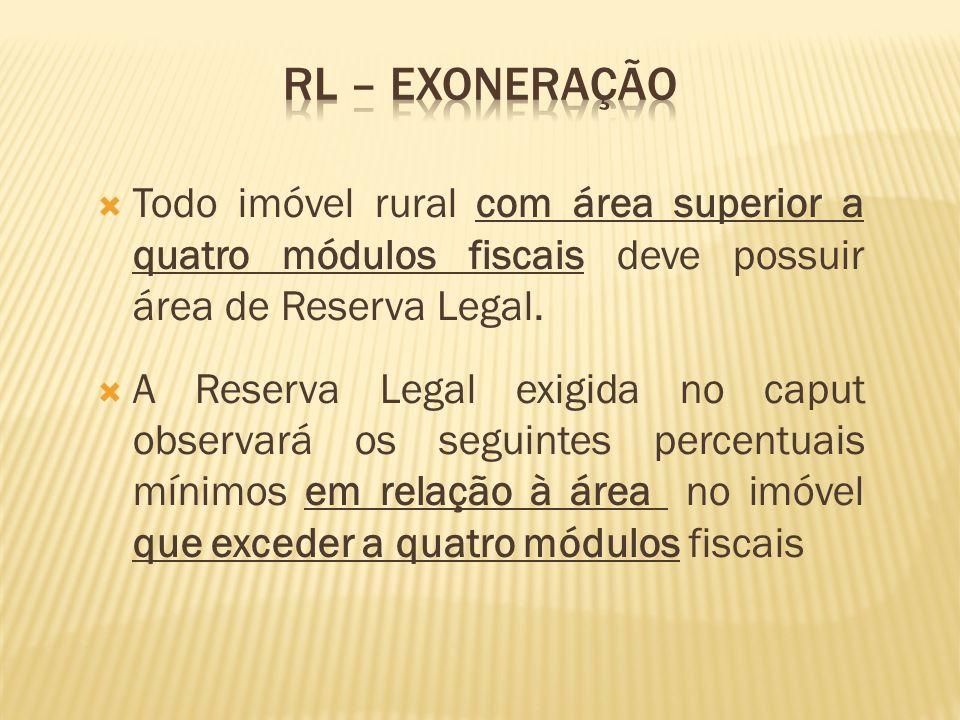 RL – exoneração Todo imóvel rural com área superior a quatro módulos fiscais deve possuir área de Reserva Legal.