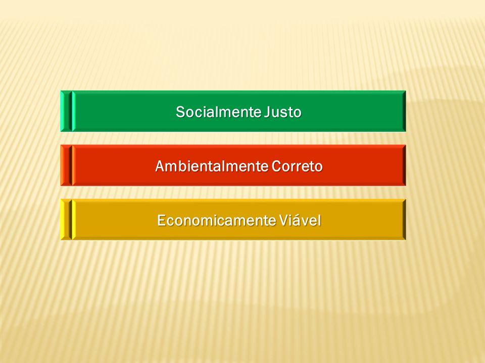 Ambientalmente Correto Economicamente Viável