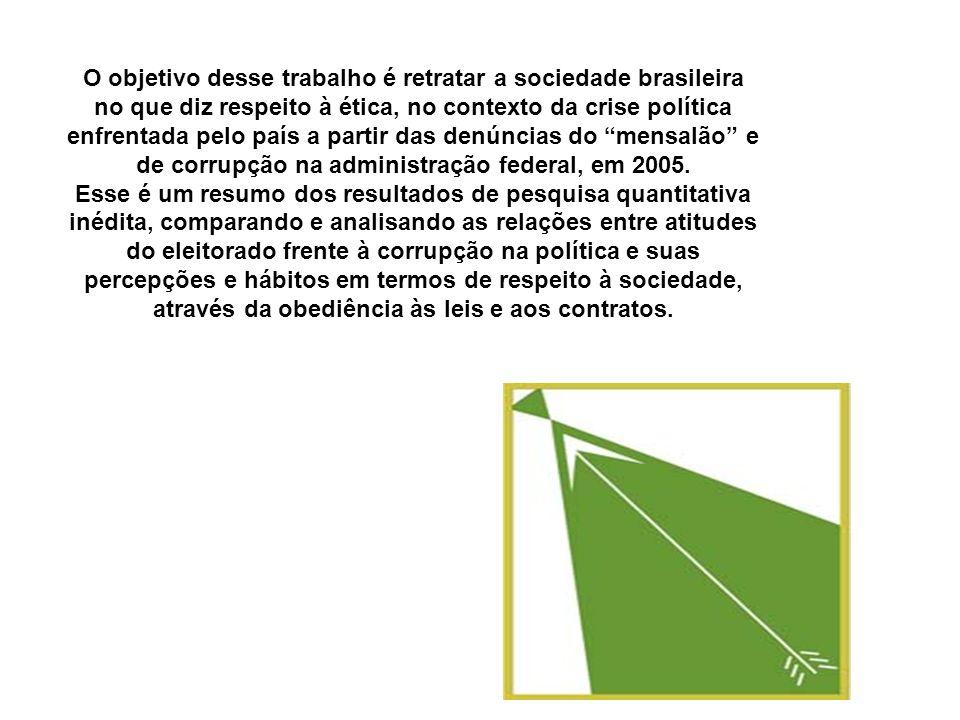 O objetivo desse trabalho é retratar a sociedade brasileira no que diz respeito à ética, no contexto da crise política enfrentada pelo país a partir das denúncias do mensalão e de corrupção na administração federal, em 2005.