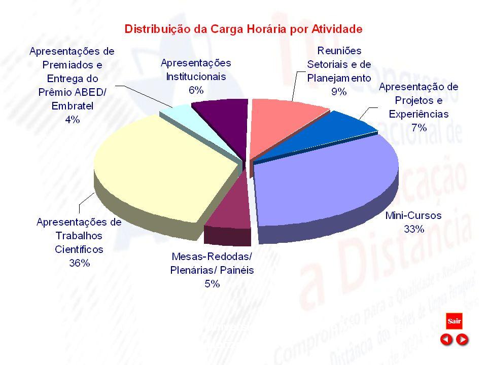 12 a 15 de abril de 2003 - Universidade Federal de Minas Gerais