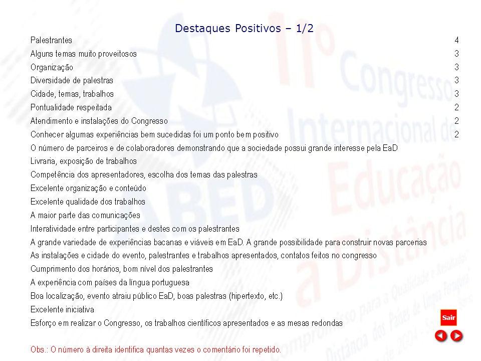 Destaques Positivos – 1/2