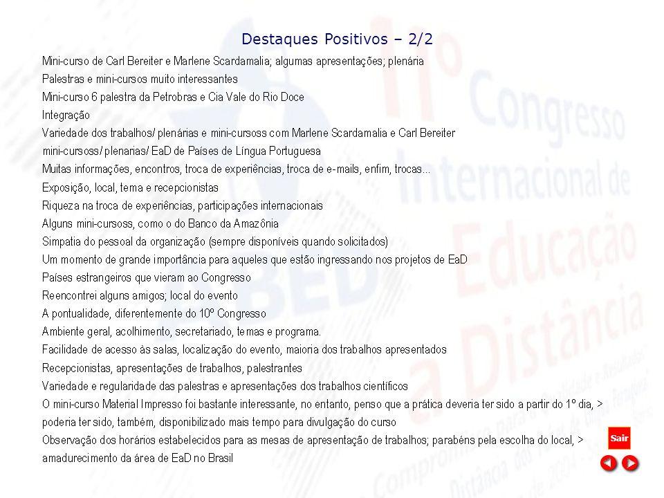 Destaques Positivos – 2/2