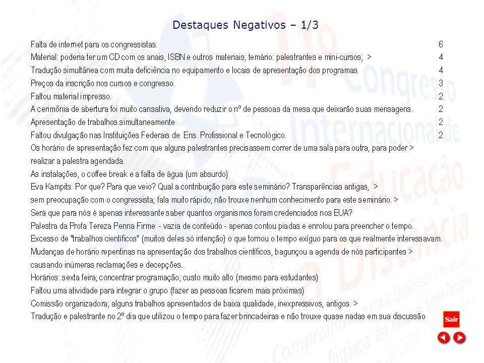 Destaques Negativos – 1/3