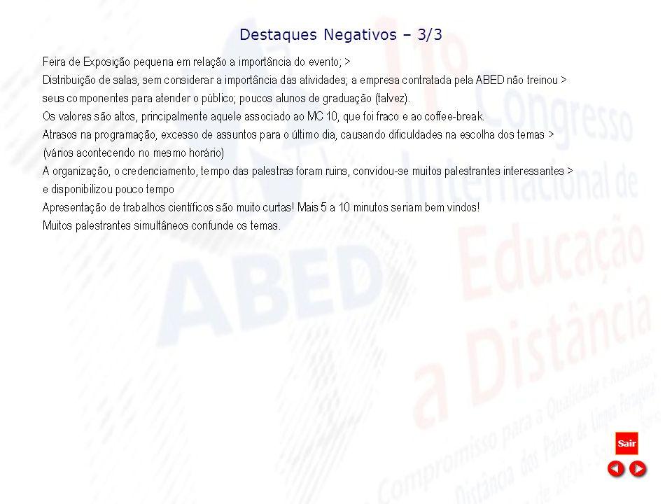 Destaques Negativos – 3/3