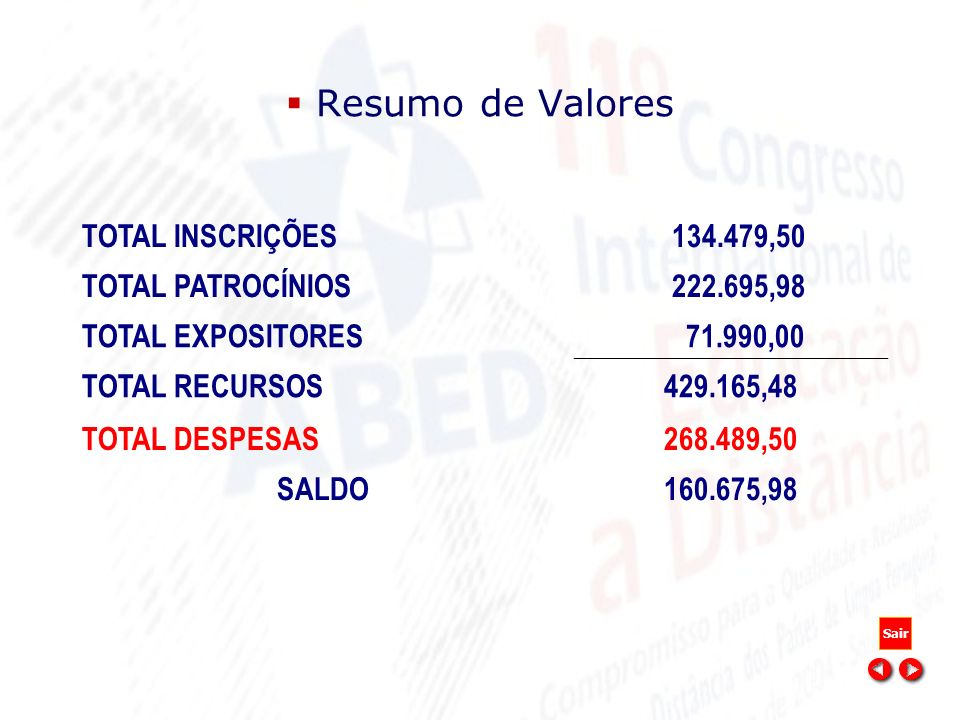 Resumo de Valores TOTAL INSCRIÇÕES 134.479,50 TOTAL PATROCÍNIOS