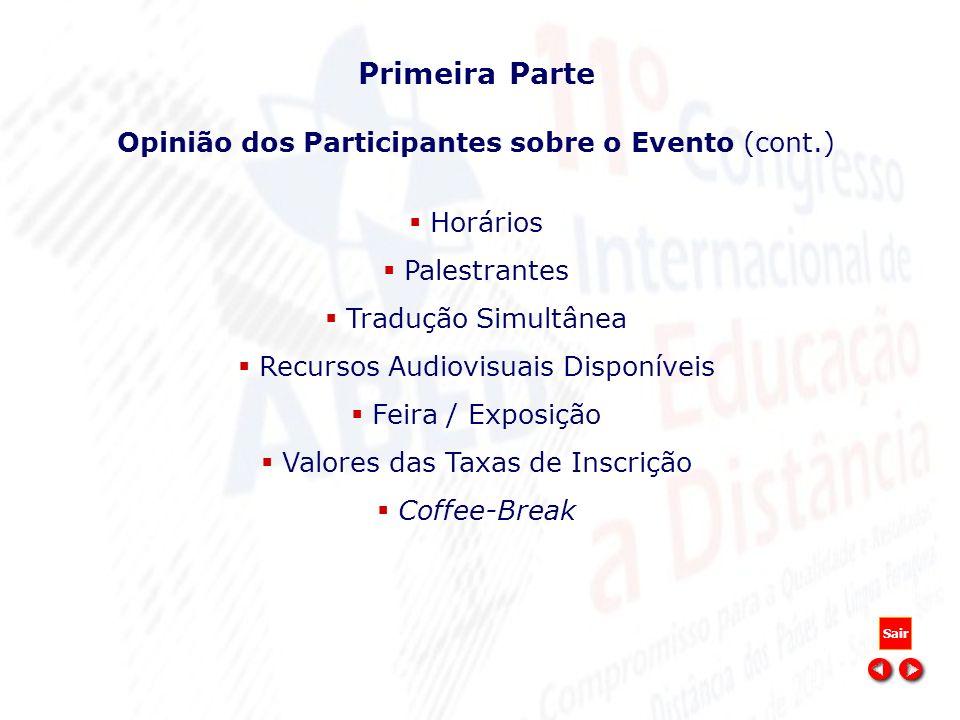 Primeira Parte Opinião dos Participantes sobre o Evento (cont.)