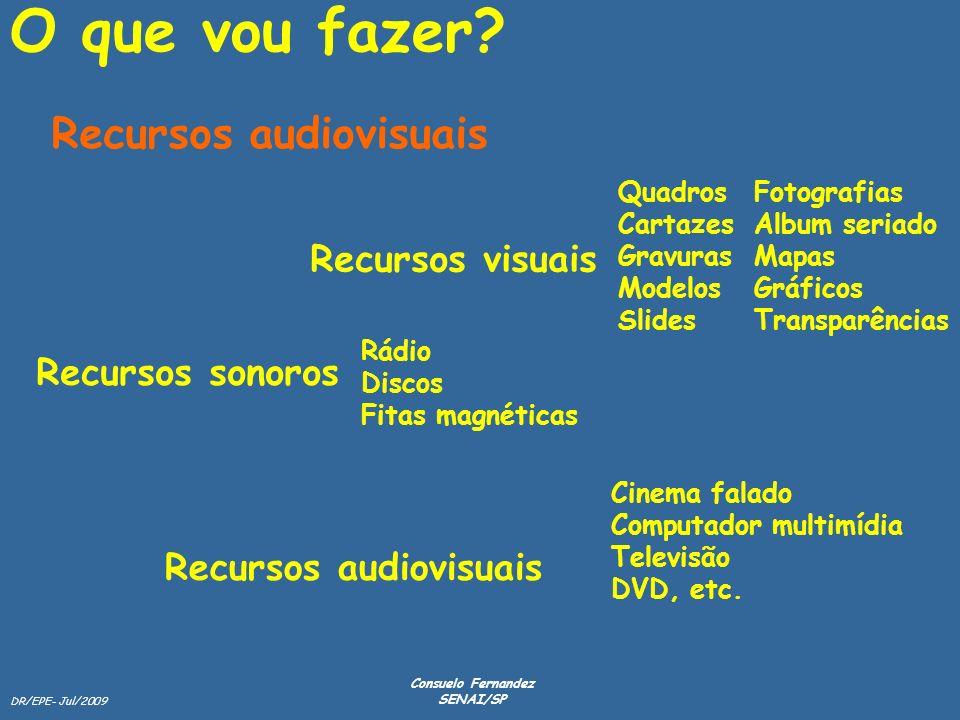 O que vou fazer Recursos audiovisuais Recursos visuais