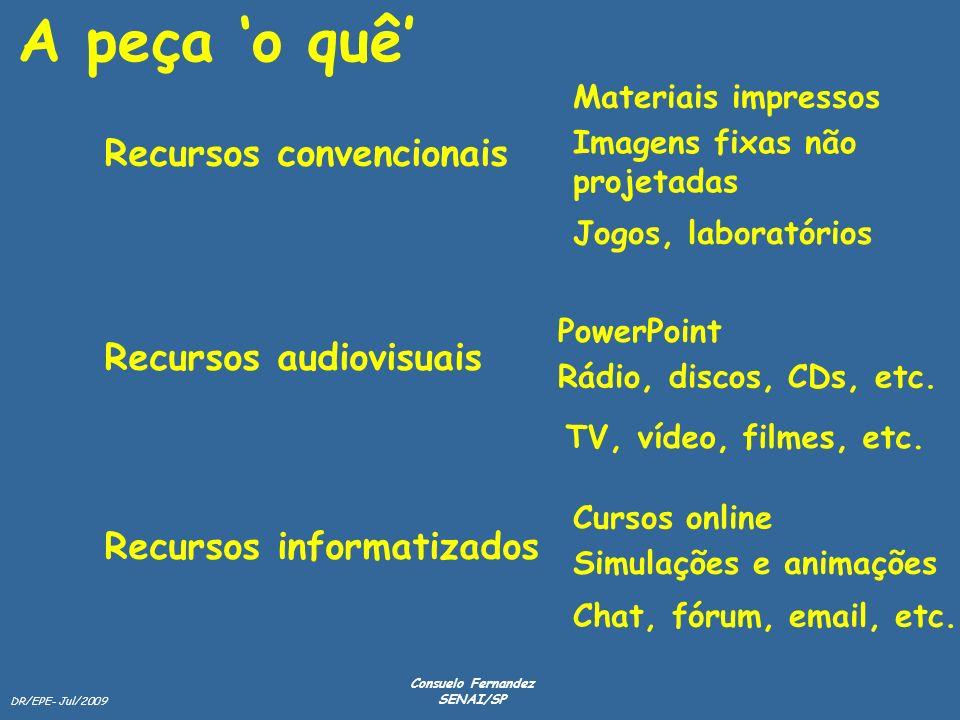 A peça 'o quê' Recursos convencionais Recursos audiovisuais