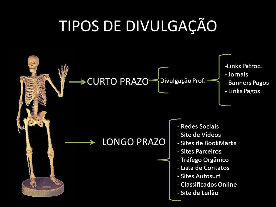 TIPOS DE DIVULGAÇÃO CURTO PRAZO LONGO PRAZO Links Patroc. Jornais
