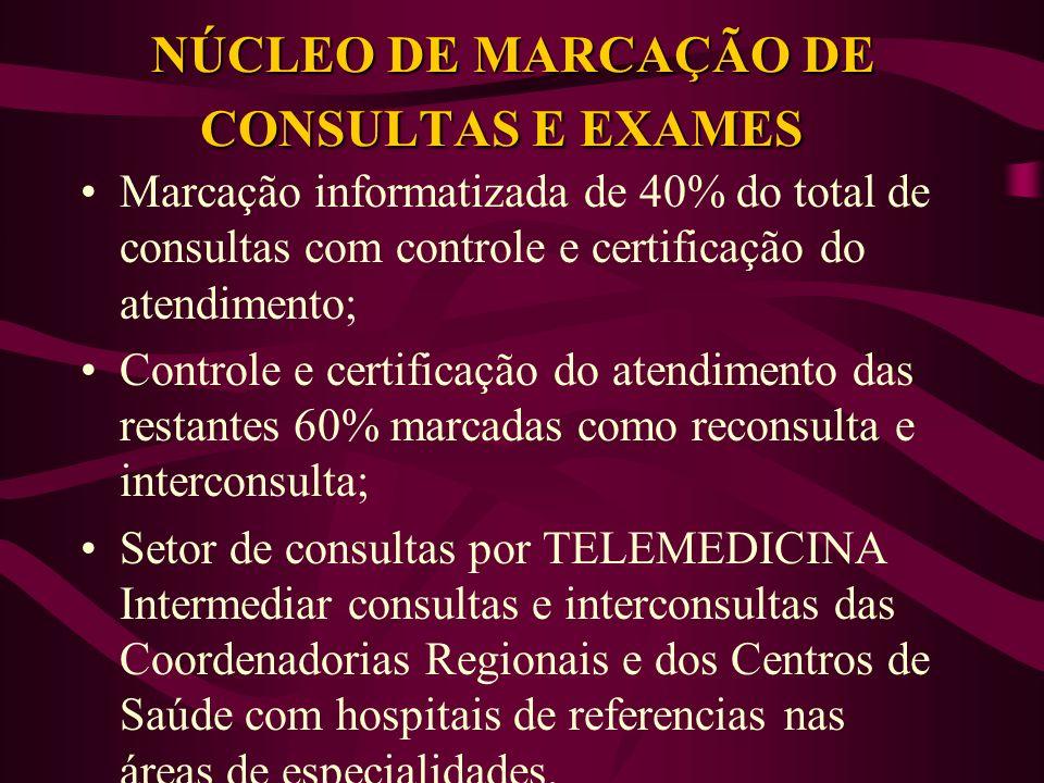 NÚCLEO DE MARCAÇÃO DE CONSULTAS E EXAMES