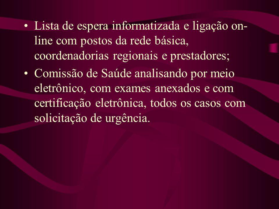 Lista de espera informatizada e ligação on-line com postos da rede básica, coordenadorias regionais e prestadores;