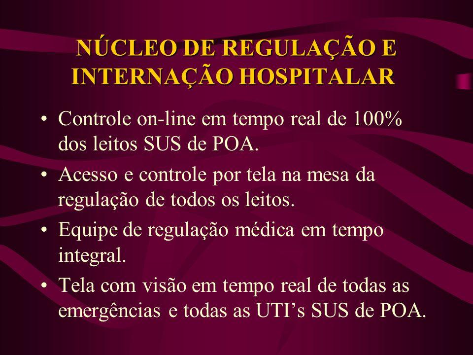 NÚCLEO DE REGULAÇÃO E INTERNAÇÃO HOSPITALAR