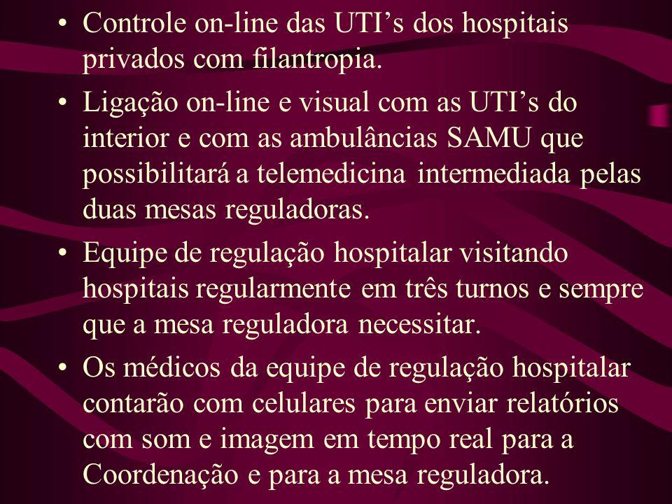 Controle on-line das UTI's dos hospitais privados com filantropia.