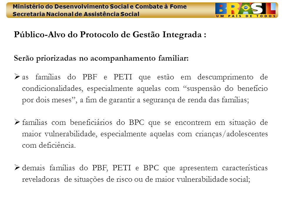Público-Alvo do Protocolo de Gestão Integrada :