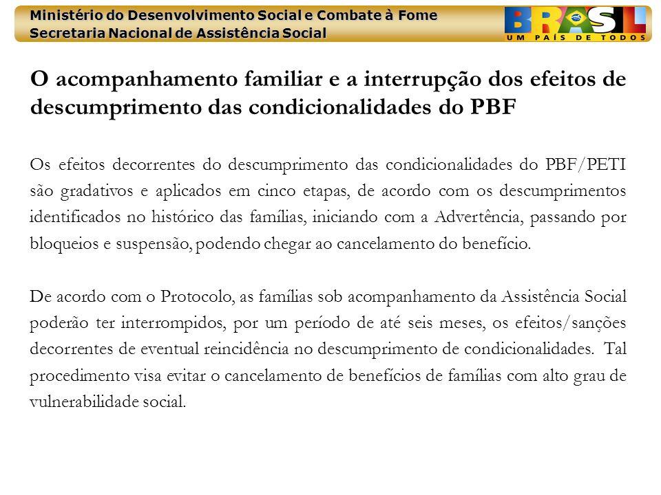 O acompanhamento familiar e a interrupção dos efeitos de descumprimento das condicionalidades do PBF