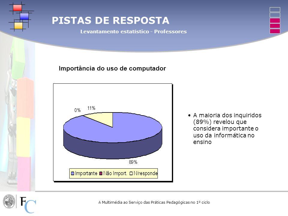 Importância do uso de computador