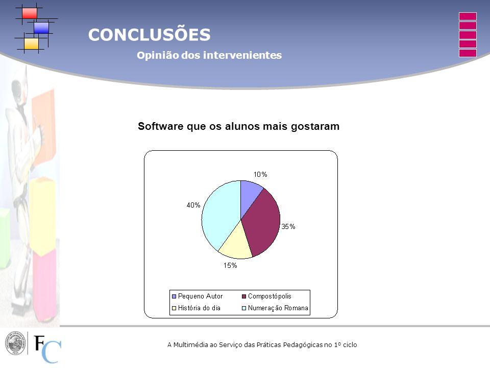 Software que os alunos mais gostaram