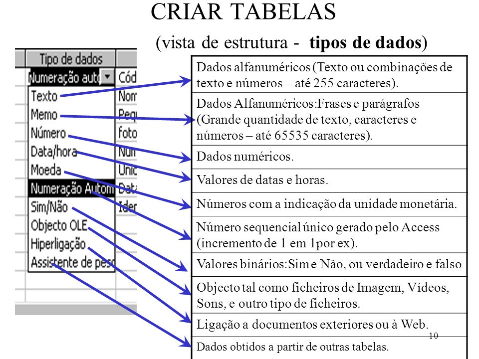 CRIAR TABELAS (vista de estrutura - tipos de dados)