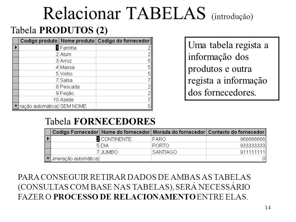 Relacionar TABELAS (introdução)