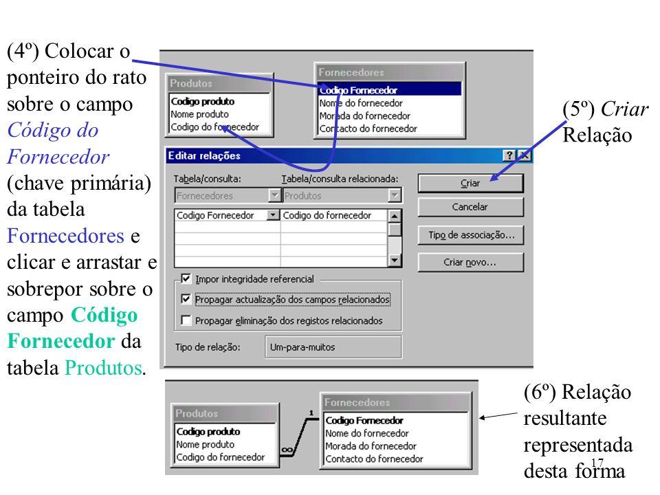 (4º) Colocar o ponteiro do rato sobre o campo Código do Fornecedor (chave primária) da tabela Fornecedores e clicar e arrastar e sobrepor sobre o campo Código Fornecedor da tabela Produtos.