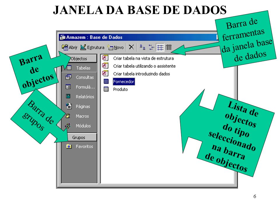 JANELA DA BASE DE DADOS Barra de ferramentas da janela base de dados