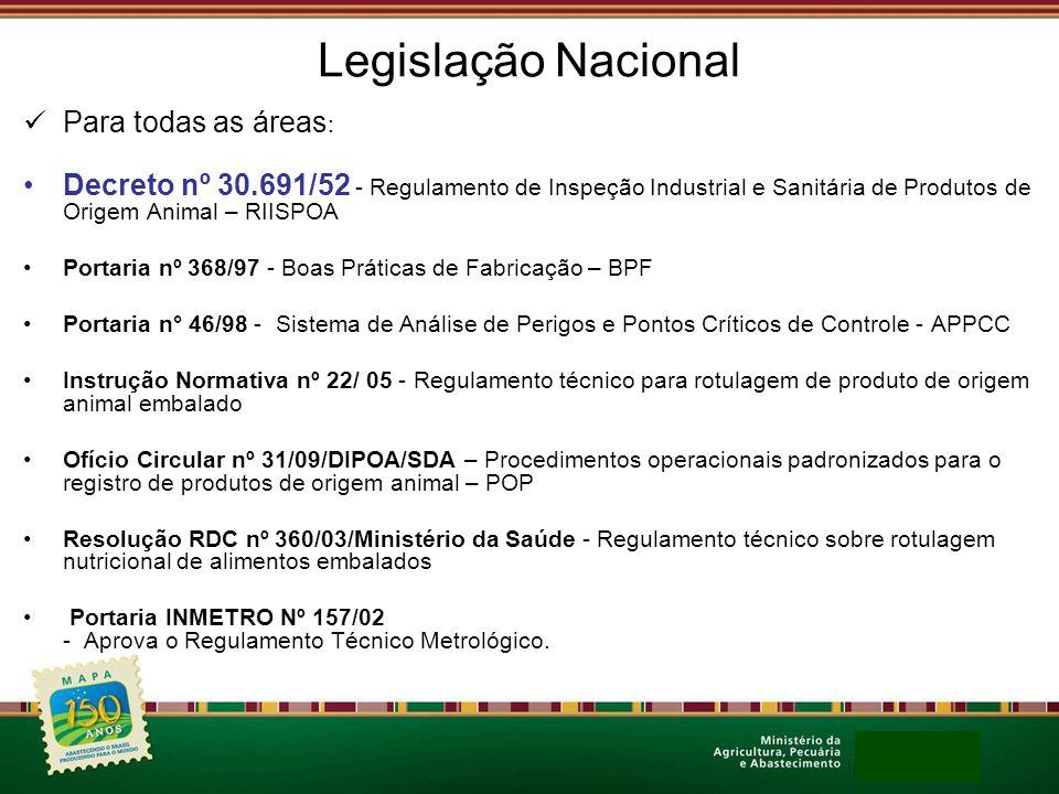 Legislação Nacional Para todas as áreas: