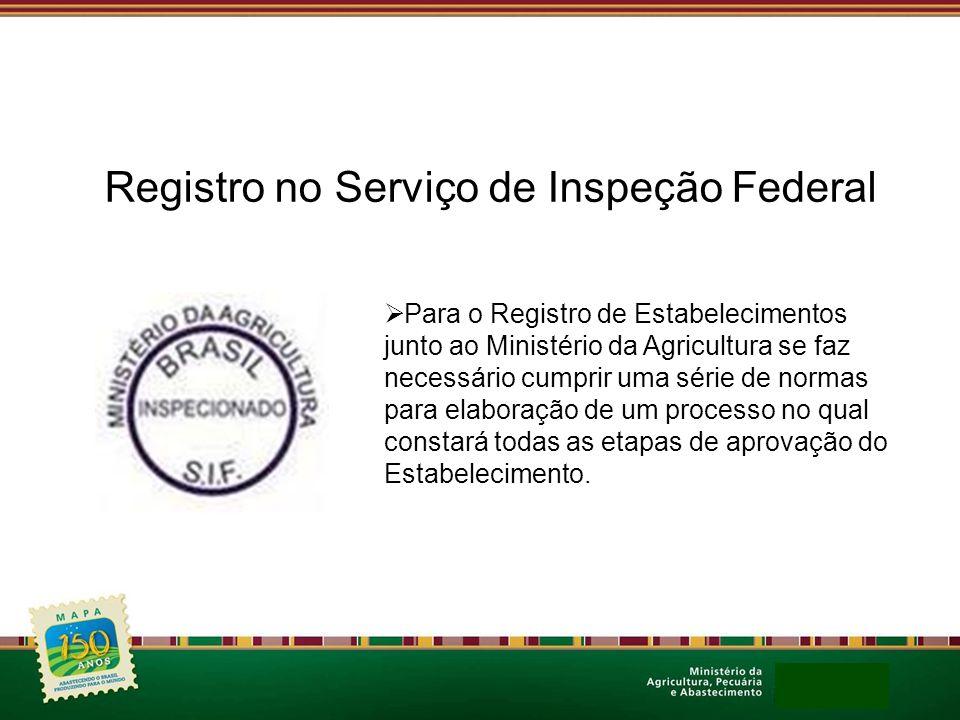 Registro no Serviço de Inspeção Federal