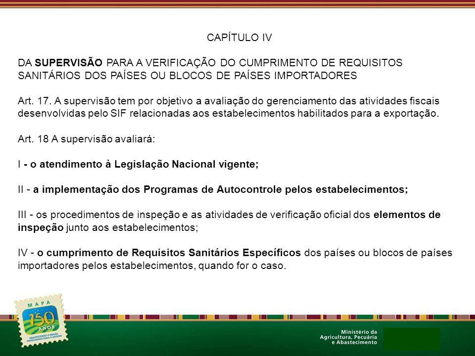 CAPÍTULO IV DA SUPERVISÃO PARA A VERIFICAÇÃO DO CUMPRIMENTO DE REQUISITOS SANITÁRIOS DOS PAÍSES OU BLOCOS DE PAÍSES IMPORTADORES.