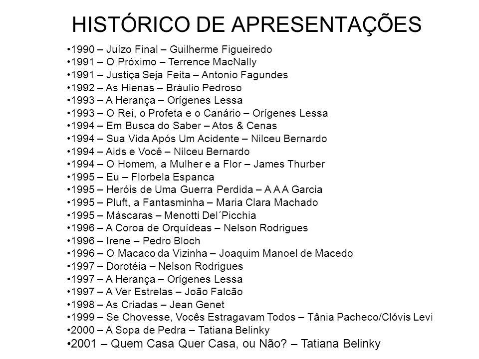 HISTÓRICO DE APRESENTAÇÕES