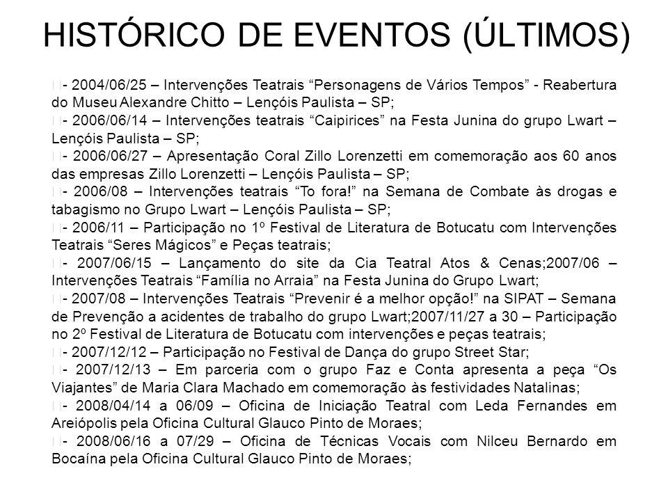HISTÓRICO DE EVENTOS (ÚLTIMOS)