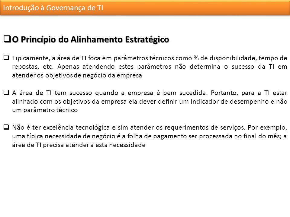 Introdução à Governança de TI