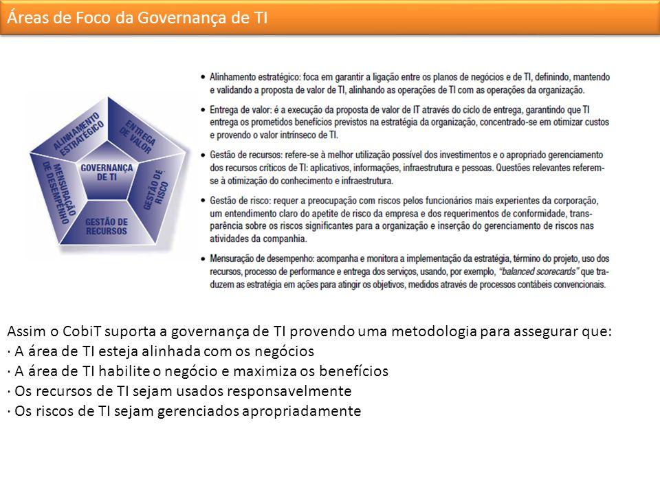 Áreas de Foco da Governança de TI