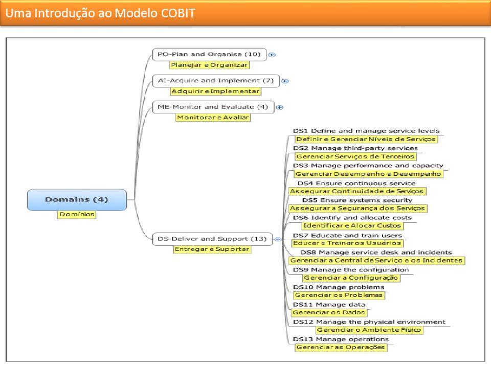 Uma Introdução ao Modelo COBIT