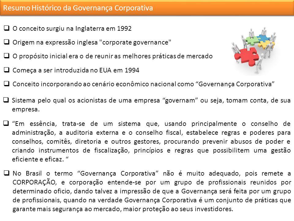 Resumo Histórico da Governança Corporativa