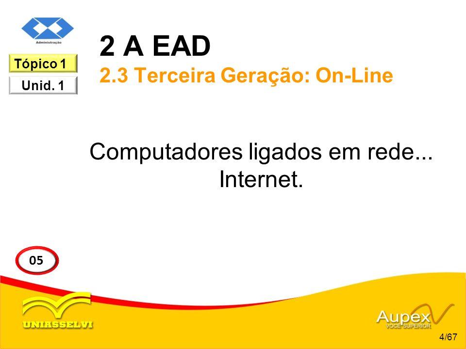 2 A EAD 2.3 Terceira Geração: On-Line