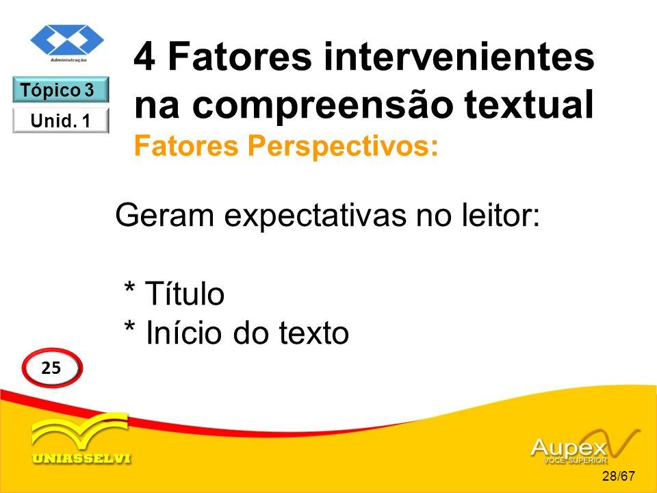 4 Fatores intervenientes na compreensão textual Fatores Perspectivos: