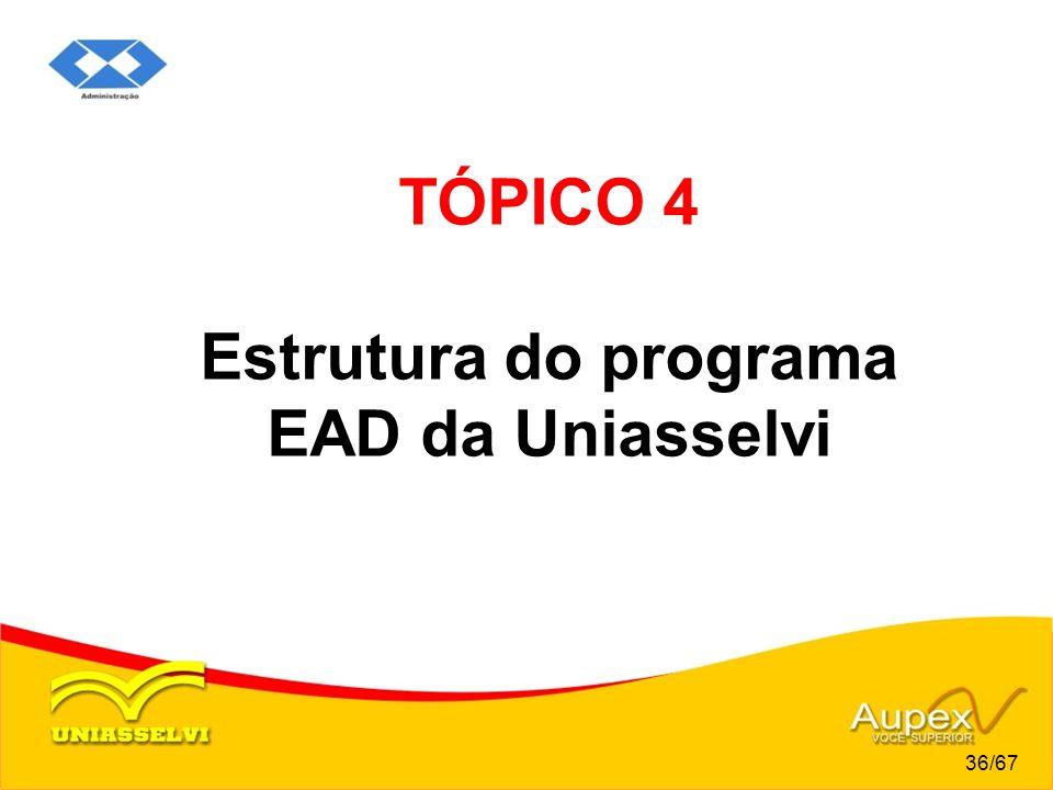 TÓPICO 4 Estrutura do programa EAD da Uniasselvi