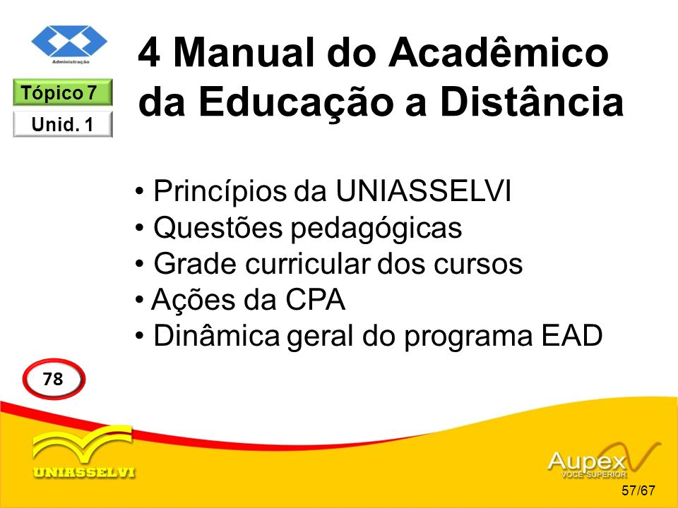 4 Manual do Acadêmico da Educação a Distância