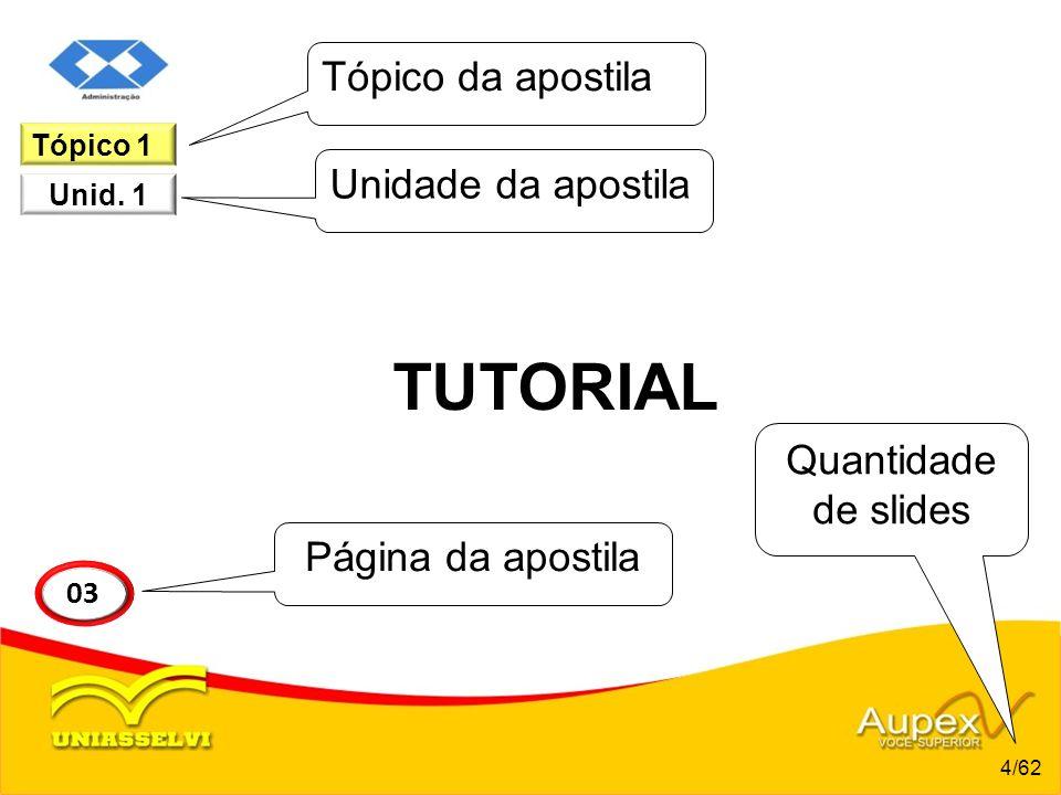 TUTORIAL Tópico da apostila Unidade da apostila Quantidade de slides