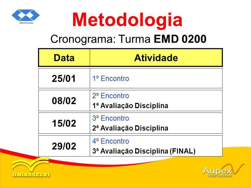 Metodologia Cronograma: Turma EMD 0200 Data Atividade 25/01 08/02