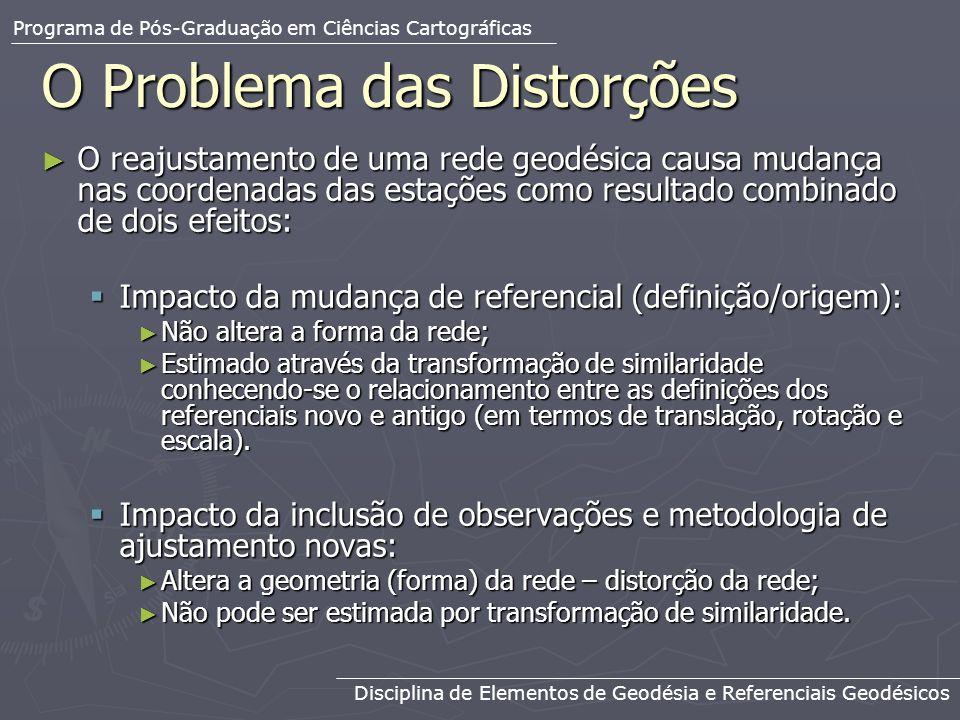 O Problema das Distorções