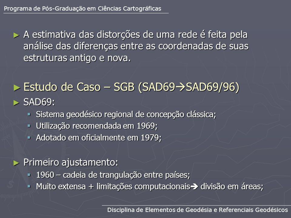 Estudo de Caso – SGB (SAD69SAD69/96)