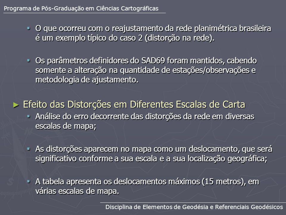 Efeito das Distorções em Diferentes Escalas de Carta