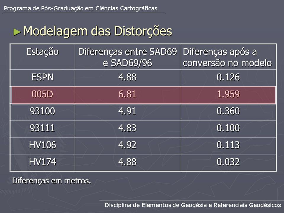 Diferenças entre SAD69 e SAD69/96
