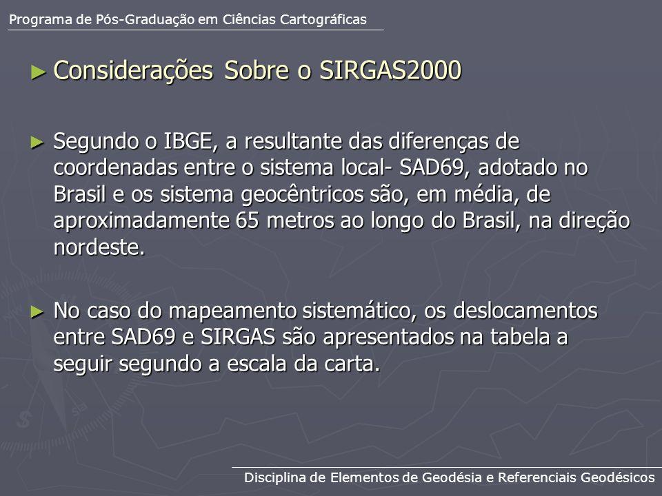 Considerações Sobre o SIRGAS2000