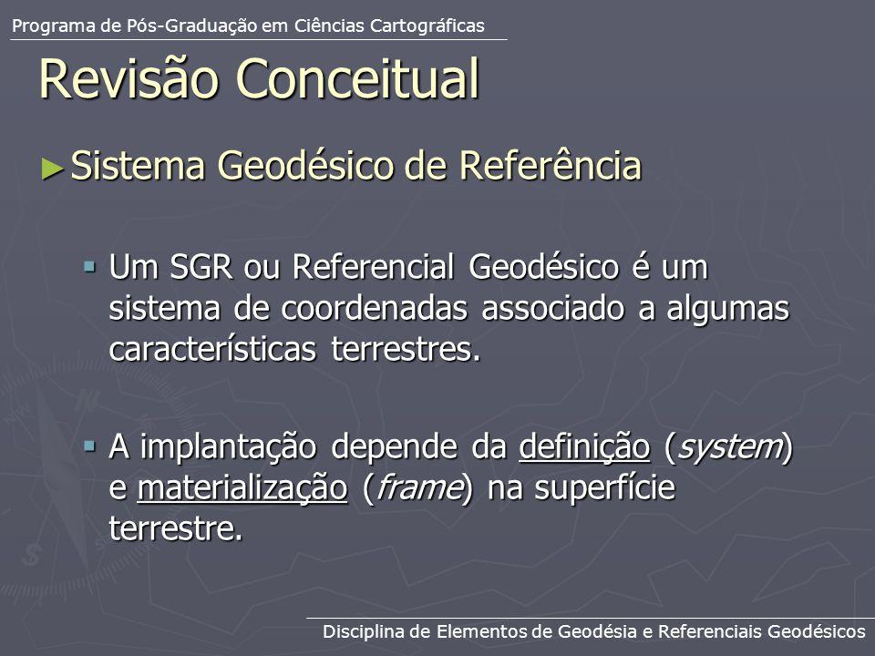 Revisão Conceitual Sistema Geodésico de Referência